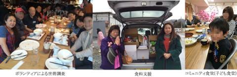 子どもの貧困対策活動写真 shishi